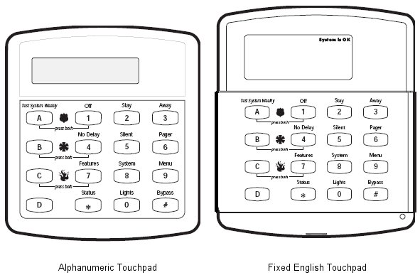 ge concord alarm keypad manual